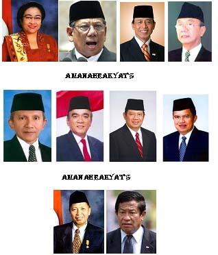 Amanahrakyat's Blog